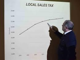 Johnson City Press As 2020 Budget Looms Sales Tax