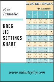 Kreg Jig Chart Kreg Jig Settings Chart And Calculator Woodworking