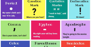 Punctuation Marks: Names, Rules & Useful Examples - 7 E S L