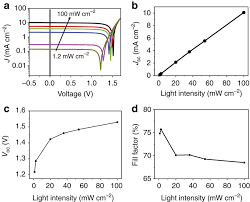 tandem solar cell performance parameters under low light intensity