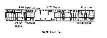h22a wiring diagram wire center \u2022 h22a distributor wiring diagram at H22a Distributor Wiring Diagram