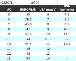 Inline Hockey Skate Size Chart Inline Skates Sizing Chart Insidethepark