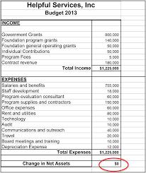 Nonprofit Budgeting Budget For Non Profit Organization Sample Magdalene