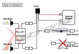 hid installation guide relay harness installation