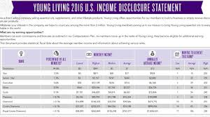 Young Living Essential Oils Frequency Chart Young Living Essential Oils Income Disclosure Statement