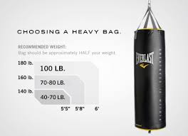 Sandbag Size Chart What Weight And Size Punching Bag Is Right For Me Smartmma