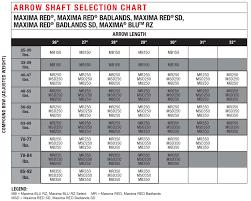 Carbon Express Crossbow Arrow Chart Carbon Express Maxima Arrow Selection Chart