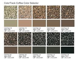 Color Chart Cdr Color_selector_cl In 2019 Coffee Lab