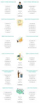 pediatric nursing resume examples how to write an english essay on ...
