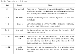 Magical Space Dragon Nyanby Delirium Dementia