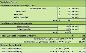 Break Even Graph Template Cost Analysis Spreadsheet Elegant Break Even Graph Template Excel