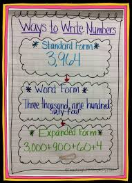 Place Value Anchor Charts Teaching With Simplicity