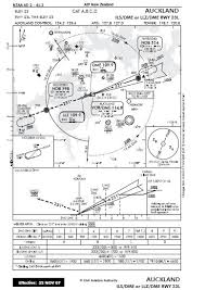737 Captain Auckland Star Arrival For Fsx