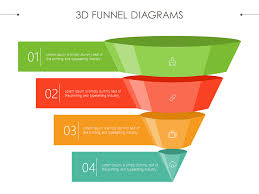 Powerpoint Funnel Chart Template 3d Funnel Diagram Sales Marketing Powerpoint Diagram