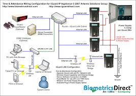 latest wiring diagram software make house wiring diagrams and more iguard ip appliance for access control and time attendance