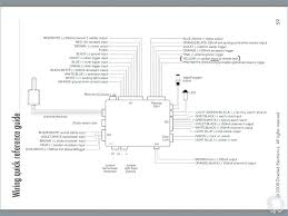 avital 4103 wiring diagram yogapositions club avital model 4103 wiring diagram avital 4103 remote start wiring diagram installation