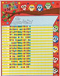 Owl Classroom Reward Chart