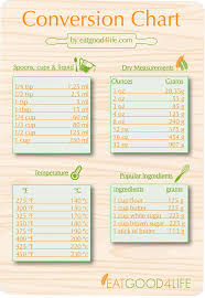 Ml To Cups Conversion Chart Conversion Chart Eat Good 4 Life