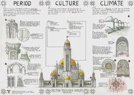 architecture analysis. project architecture heritage building analysis individual architecture analysis n