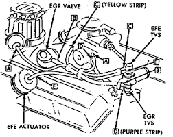 1988 suburban air cleaner hose diagram fixya this applies to 305 and 350 v8 engine 2bbl