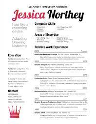 Social Media Resume Template Brand Ambassador Job Description And Resume Template 22