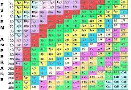 Garage Door Spring Color Code Chart Garage Doors Springs Color Code Advanceindustry Site