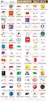 food brand logo quiz. Simple Logo Logo Quiz Ultimate Food  Answers Pinterest Logos  Trivia And Christmas Quiz And Brand V