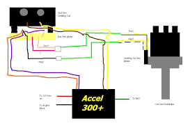 accel street billet distributor wiring diagram accel wiring accel distributor wiring diagram wiring diagram and hernes