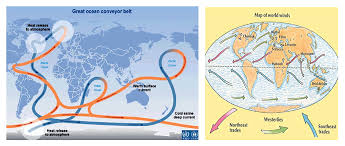Differences Between Weather And Climate Venn Diagram Weather And Climate Similarities Differences