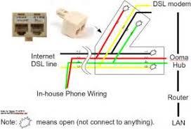 installing communication wiring the family handyman readingrat net Centurylink Dsl Wiring Diagram similiar internet wiring diagram keywords, house wiring centurylink dsl wiring diagram phone line