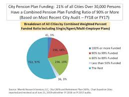 Not All Cities Have A Pension Problem Muninet Guide