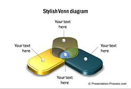 Powerpoint 2010 Venn Diagram Powerpoint Venn Diagram
