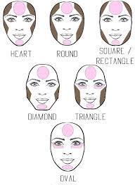 shapes contour long nose google search face contouring makeupface