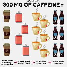 Raw robusta beans have almost twice as much caffeine, at 2.2% or 22 milligrams. Foodinsight Org On Twitter On Average 3 Cups Of Coffee Has About The Same Amount Of Caffeine As 6 Cups Of Tea Https T Co Rdhz4bgasc
