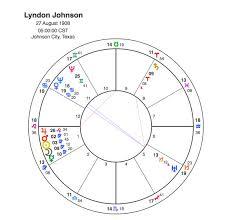 Jfk Birth Chart The Assassination Of Jfk Conspiracy Or Fate Capricorn