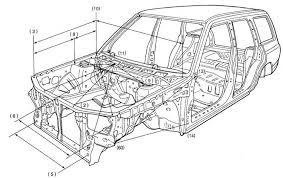 Контрольные кузовные размеры Субару Форестер г в  Контрольные кузовные размеры Субару Форестер 1997 2005 г в Бесплатные схемы скачать