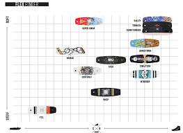 Wakeboard Height Size Chart Wakeboard Size Charts