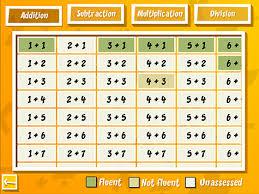 Math Facts Progress Chart 2nd Grade Math Planet Fun Math Game Curriculum Review For