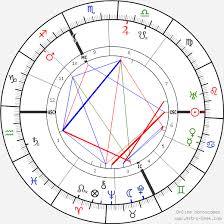 Carl Gustav Jung Birth Chart Horoscope Date Of Birth Astro