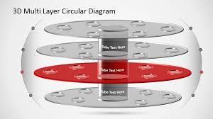 3d Org Chart Template For Powerpoint Slidemodel