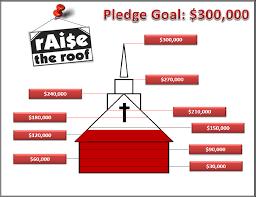 Fundraising Goal Chart Ideas Status Church Fundraisers Goal Charts Fundraising