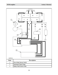 1999 ford f250 v10 wiring diagram images v10 wiring diagram related pictures ford battery 2011 2010 2009 2008 2007 2006 2005