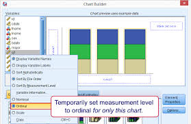 Spss Creating Stacked Bar Charts With Percentages