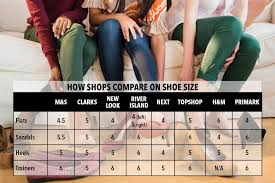 Primark Size Chart The Reason Why Your Shoe Size Differs So Much In High Street