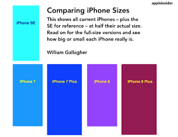 Iphone Actual Size Comparison Chart Compare The Iphone Xs And Iphone Xr Versus The Size Of Other
