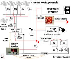diy solar panel wiring diagram wiring Solar Power Installation Diagram detailed look at our diy rv boondocking power system ideas of wiring diagram for solar panels