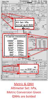 Altimetry Aviationchief Com