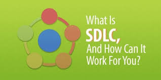 What Is Sdlc What Is Sdlc And How Can It Work For You