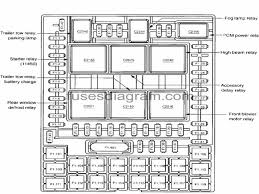 1999 ford e350 fuse panel diagram with 1999 ford expedition fuse 1997 ford expedition fuse box diagram at 2000 Expedition Fuse Box Diagram