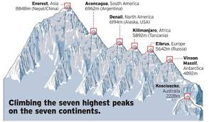 Higher Peak Altitude Chart Womans Climbing Feat In Sight In 2019 Climbing Everest